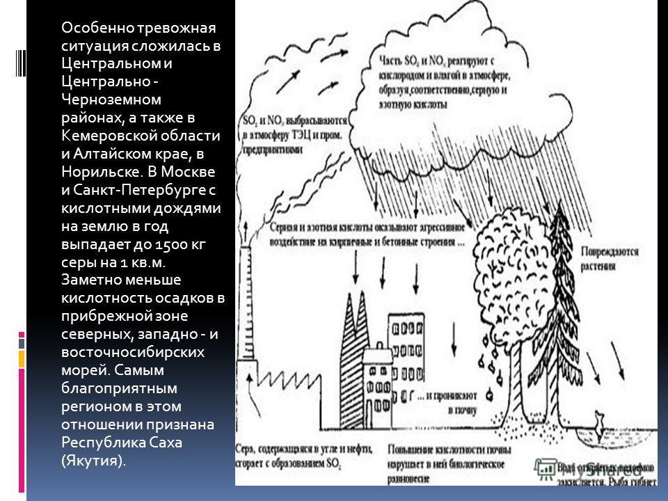Особенно тревожная ситуация сложилась в Центральном и Центрально - Черноземном районах, а также в Кемеровской области и Алтайском крае, в Норильске. В Москве и Санкт-Петербурге с кислотными дождями на землю в год выпадает до 1500 кг серы на 1 кв.м. З