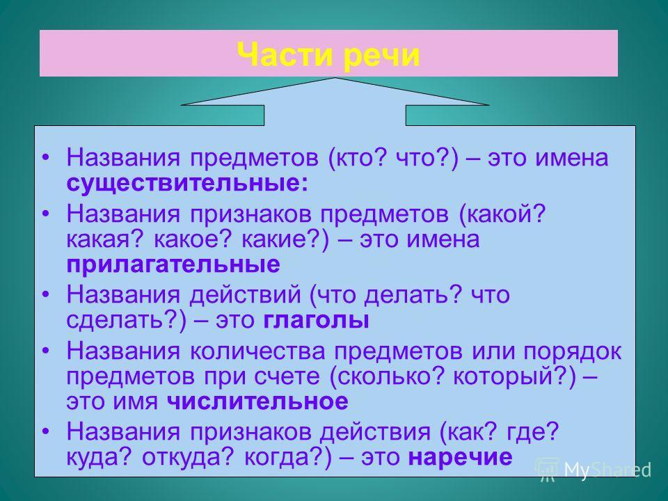 Названия предметов (кто? что?) – это имена существительные: Названия признаков предметов (какой? какая? какое? какие?) – это имена прилагательные Названия действий (что делать? что сделать?) – это глаголы Названия количества предметов или порядок пре