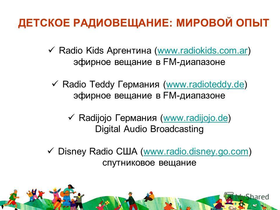 ДЕТСКОЕ РАДИОВЕЩАНИЕ: МИРОВОЙ ОПЫТ Radio Kids Аргентина (www.radiokids.com.ar)www.radiokids.com.ar эфирное вещание в FM-диапазоне Radio Teddy Германия (www.radioteddy.de)www.radioteddy.de эфирное вещание в FM-диапазоне Radijojo Германия (www.radijojo