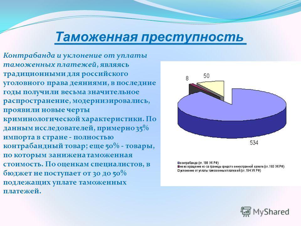 Таможенная преступность Контрабанда и уклонение от уплаты таможенных платежей, являясь традиционными для российского уголовного права деяниями, в последние годы получили весьма значительное распространение, модернизировались, проявили новые черты кри