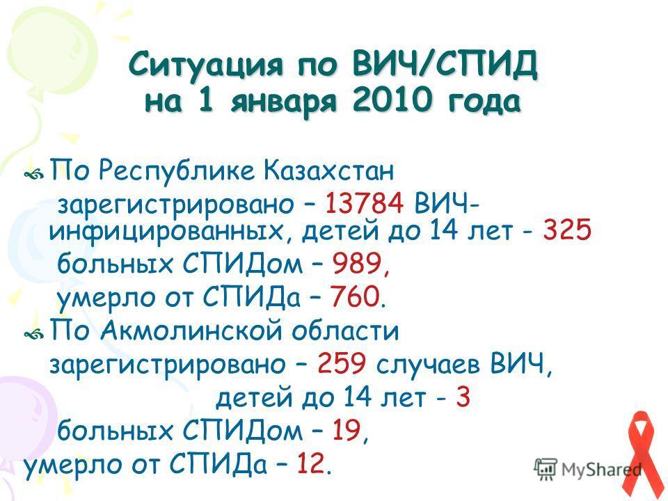 Ситуация по ВИЧ/СПИД на 1 января 2010 года По Республике Казахстан зарегистрировано – 13784 ВИЧ- инфицированных, детей до 14 лет - 325 больных СПИДом – 989, умерло от СПИДа – 760. По Акмолинской области зарегистрировано – 259 случаев ВИЧ, детей до 14