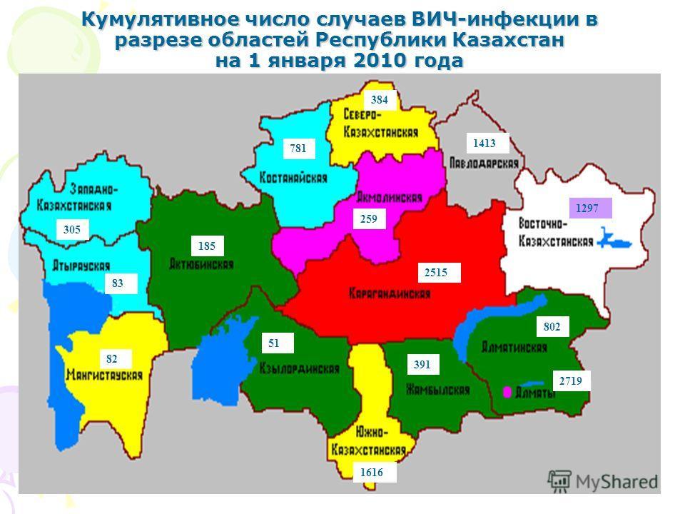 Кумулятивное число случаев ВИЧ-инфекции в разрезе областей Республики Казахстан на 1 января 2010 года 185 305 781 259 2515 1297 51 391 802 2719 1616 82 83 384 1413