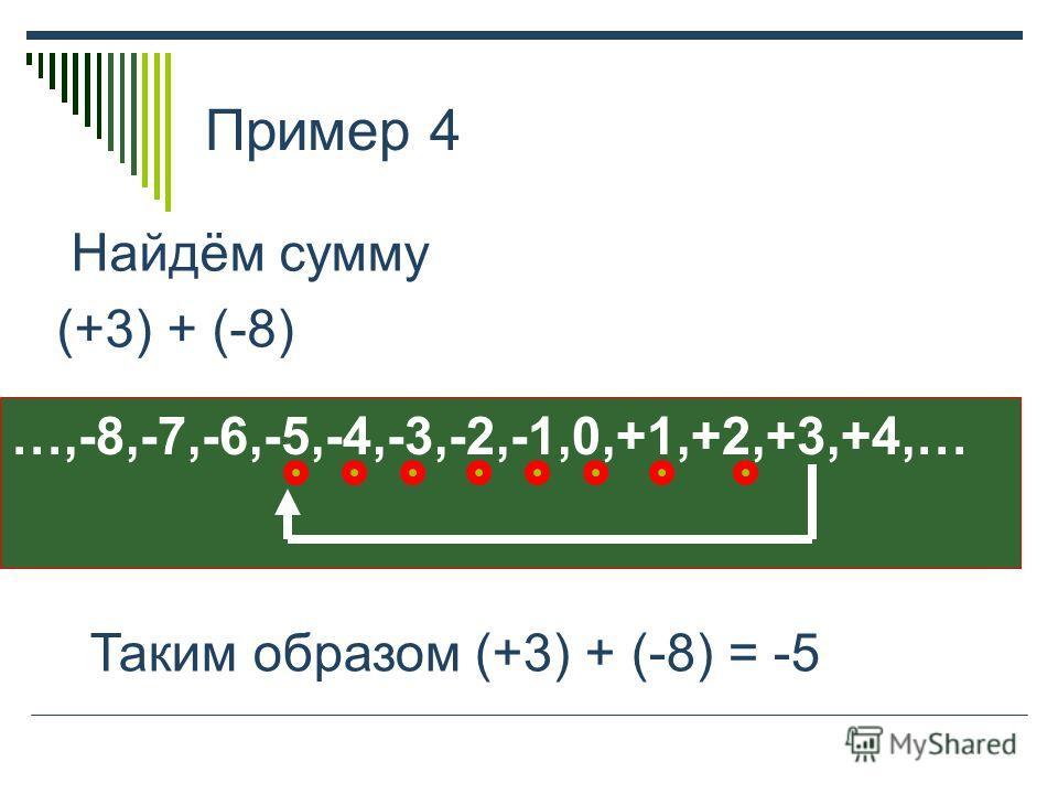 Пример 4 Найдём сумму (+3) + (-8) …,-8,-7,-6,-5,-4,-3,-2,-1,0,+1,+2,+3,+4,… Таким образом (+3) + (-8) = -5