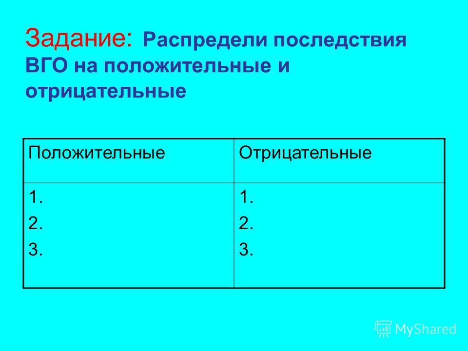 Задание: Распредели последствия ВГО на положительные и отрицательные ПоложительныеОтрицательные 1. 2. 3. 1. 2. 3.