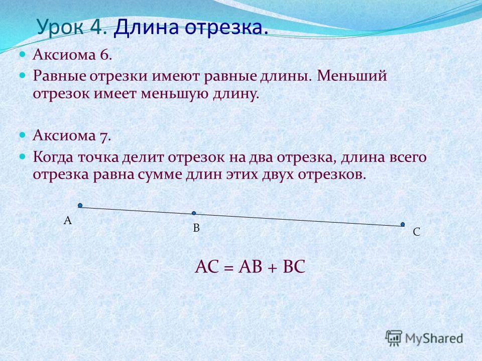 Урок 4. Длина отрезка. Аксиома 6. Равные отрезки имеют равные длины. Меньший отрезок имеет меньшую длину. Аксиома 7. Когда точка делит отрезок на два отрезка, длина всего отрезка равна сумме длин этих двух отрезков. А В С АС = АВ + ВС