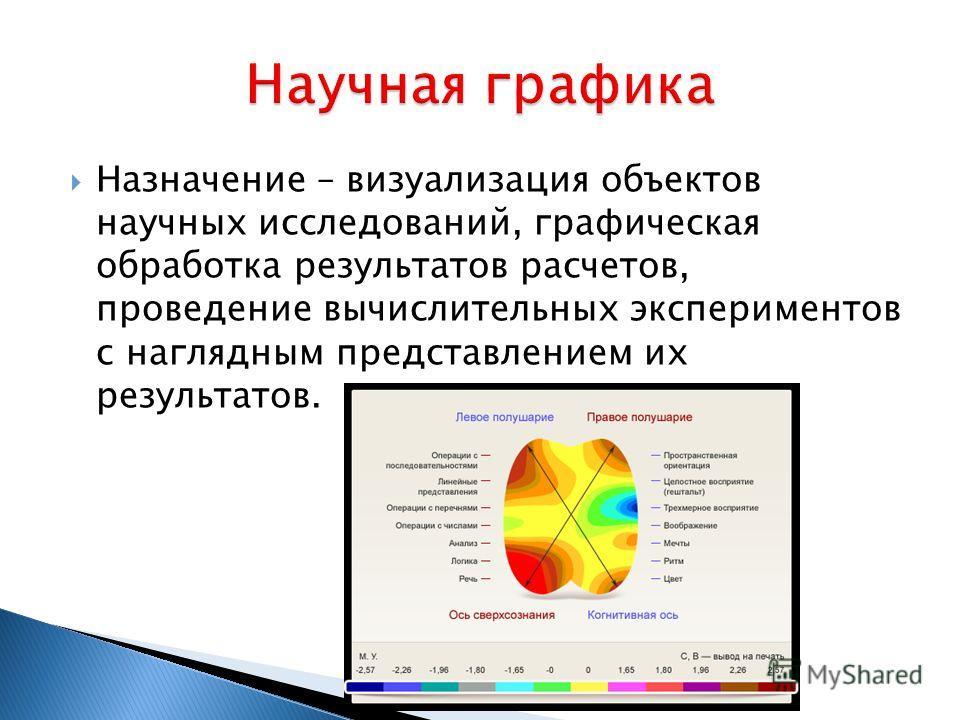 Назначение – визуализация объектов научных исследований, графическая обработка результатов расчетов, проведение вычислительных экспериментов с наглядным представлением их результатов.