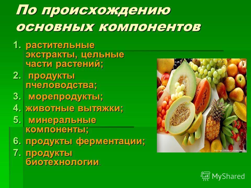 По происхождению основных компонентов 1.растительные экстракты, цельные части растений; 2. продукты пчеловодства; 3. морепродукты; 4.животные вытяжки; 5. минеральные компоненты; 6.продукты ферментации; 7.продукты биотехнологии.