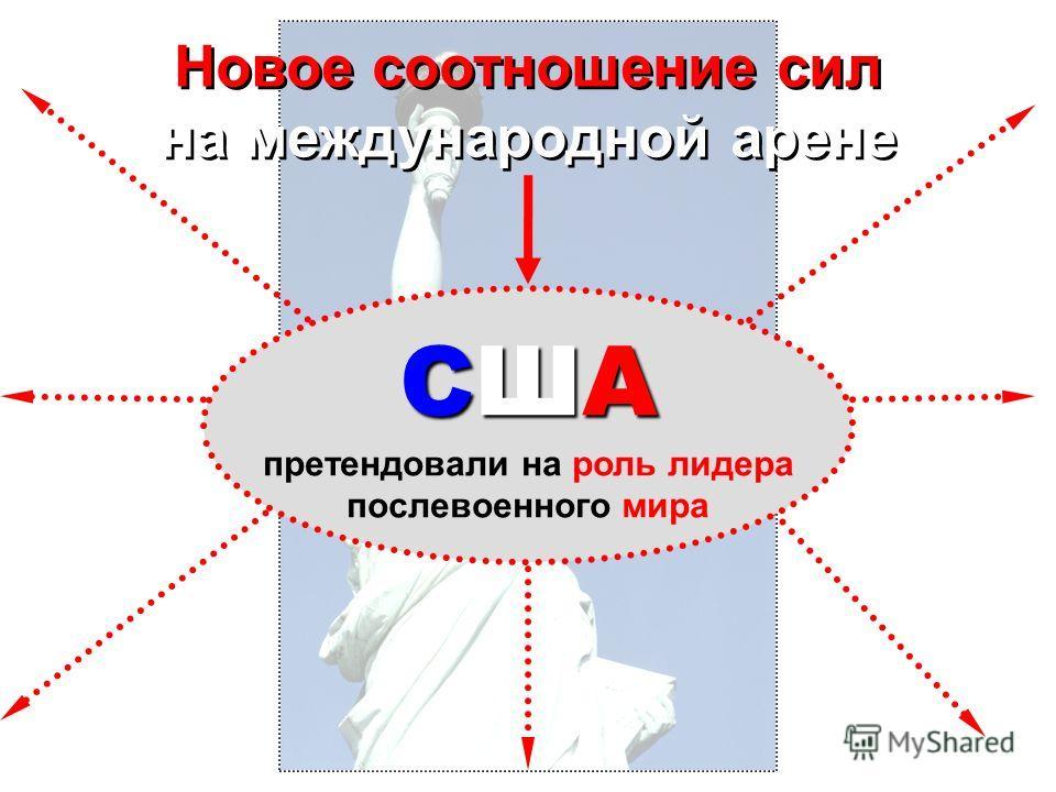 Новое соотношение сил на международной арене Новое соотношение сил на международной арене США претендовали на роль лидера послевоенного мира