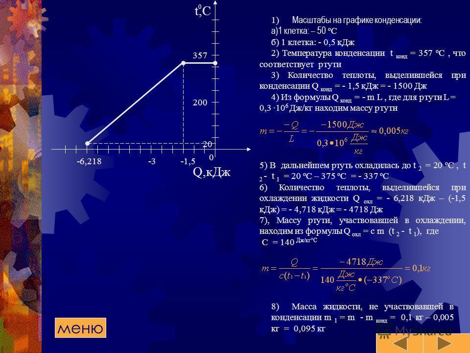 Q,кДж t,C 20 200 357 -1,5-3-6,218 0 0 1) Масштабы на графике конденсации: а)1 клетка: – 50 о С б) 1 клетка: - 0,5 кДж 2) Температура конденсации t конд = 357 о С, что соответствует ртути 3) Количество теплоты, выделившейся при конденсации Q конд = -
