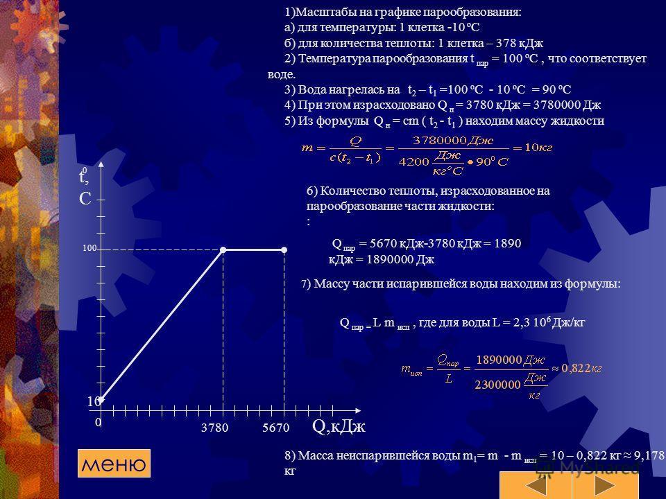 5670 Q,кДж 10 100 3780 t, C 0 0 8) Масса неиспарившейся воды m 1 = m - m исп = 10 – 0,822 кг 9,178 кг меню 1)Масштабы на графике парообразования: а) для температуры: 1 клетка -10 о С б) для количества теплоты: 1 клетка – 378 кДж 2) Температура парооб