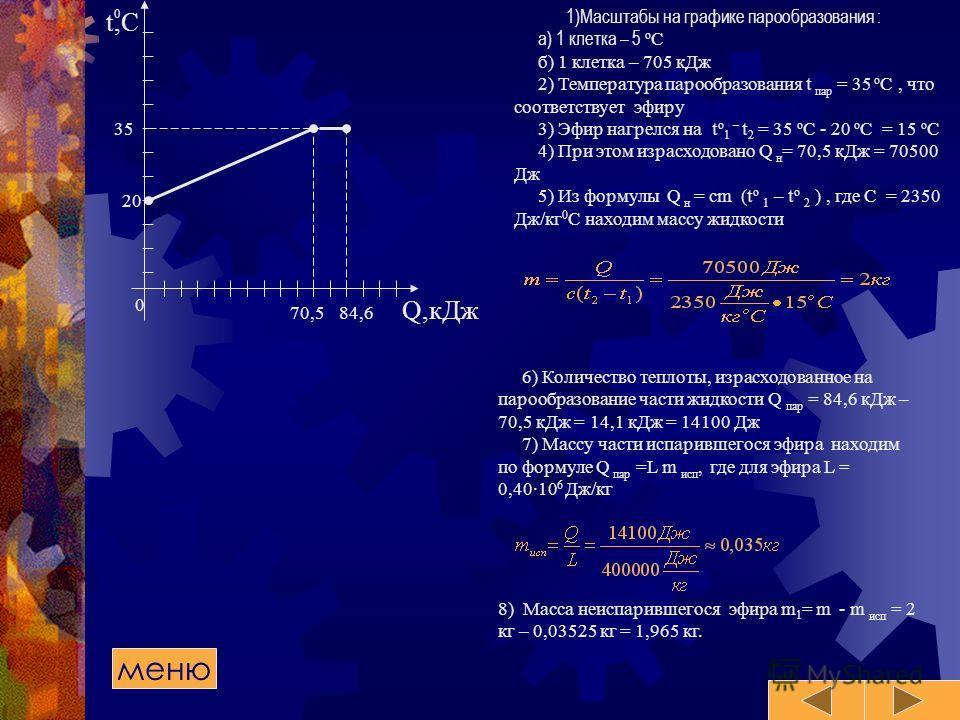Q,кДж t,C 0 70,584,6 20 35 0 1)Масштабы на графике парообразования : а) 1 клетка – 5 о С б) 1 клетка – 705 кДж 2) Температура парообразования t пар = 35 о С, что соответствует эфиру 3) Эфир нагрелся на t о 1 – t 2 = 35 о С - 20 о С = 15 о С 4) При эт