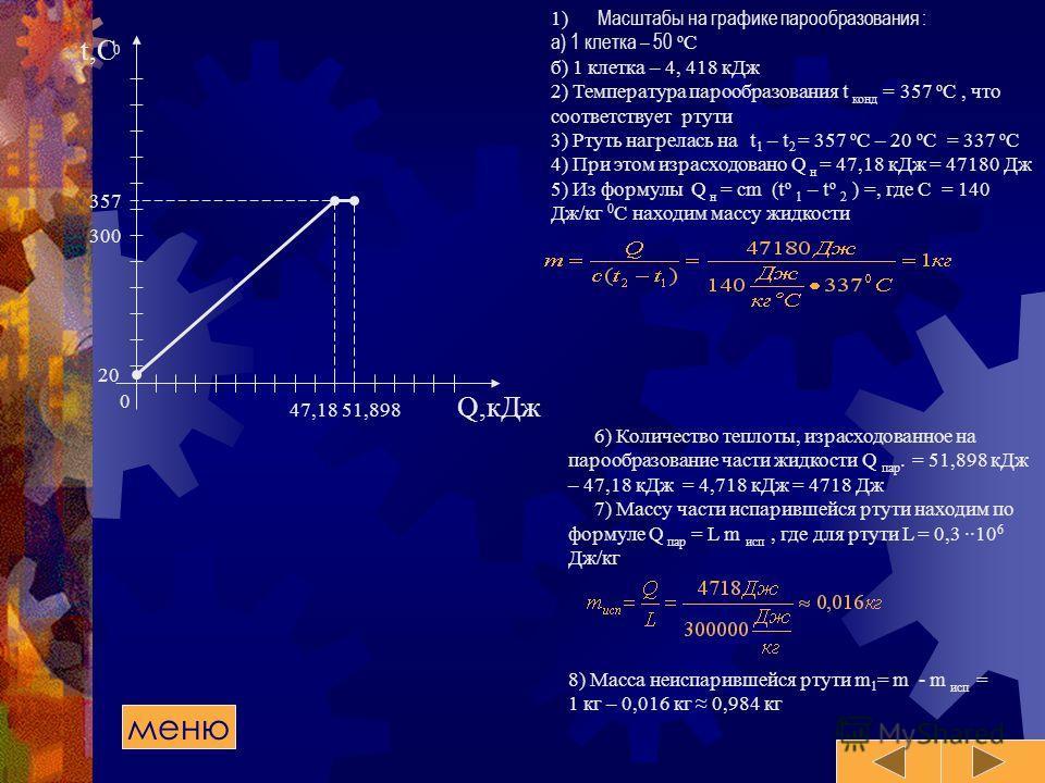 Q,кДж 51,898 t,C 20 47,18 300 357 0 0 1) Масштабы на графике парообразования : а) 1 клетка – 50 о С б) 1 клетка – 4, 418 кДж 2) Температура парообразования t конд = 357 о С, что соответствует ртути 3) Ртуть нагрелась на t 1 – t 2 = 357 о С – 20 о С =
