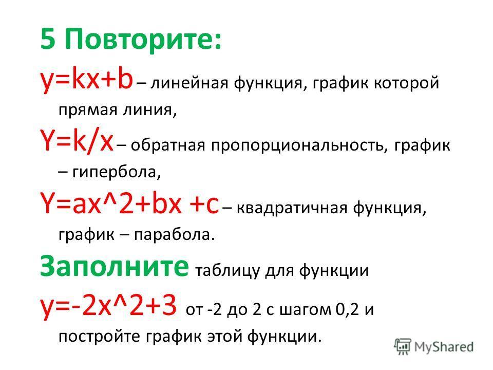 5 Повторите: y=kx+b – линейная функция, график которой прямая линия, Y=k/x – обратная пропорциональность, график – гипербола, Y=ax^2+bx +c – квадратичная функция, график – парабола. Заполните таблицу для функции y=-2x^2+3 от -2 до 2 с шагом 0,2 и пос