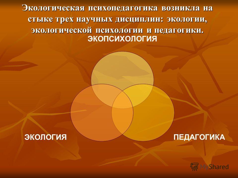 Экологическая психопедагогика возникла на стыке трех научных дисциплин: экологии, экологической психологии и педагогики. ЭКОПСИХОЛОГИЯ ПЕДАГОГИКАЭКОЛОГИЯ
