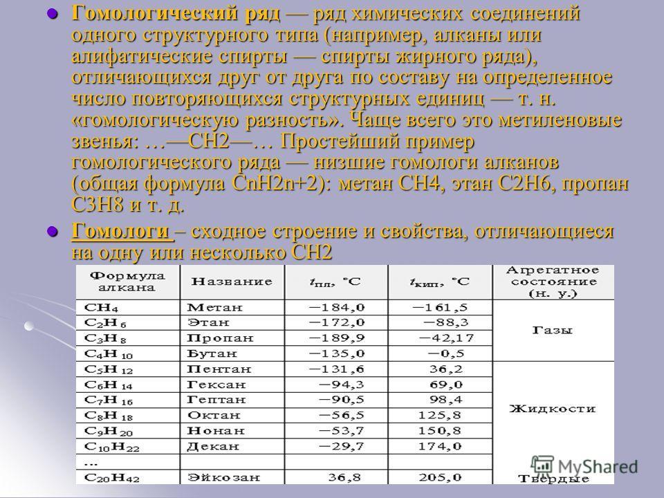 Гомологический ряд ряд химических соединений одного структурного типа (например, алканы или алифатические спирты спирты жирного ряда), отличающихся друг от друга по составу на определенное число повторяющихся структурных единиц т. н. «гомологическую
