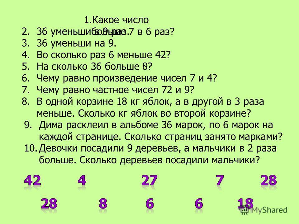 1.Какое число больше 7 в 6 раз? 2.36 уменьши в 9 раз. 3.36 уменьши на 9. 4.Во сколько раз 6 меньше 42? 5.На сколько 36 больше 8? 6.Чему равно произведение чисел 7 и 4? 7.Чему равно частное чисел 72 и 9? 8.В одной корзине 18 кг яблок, а в другой в 3 р