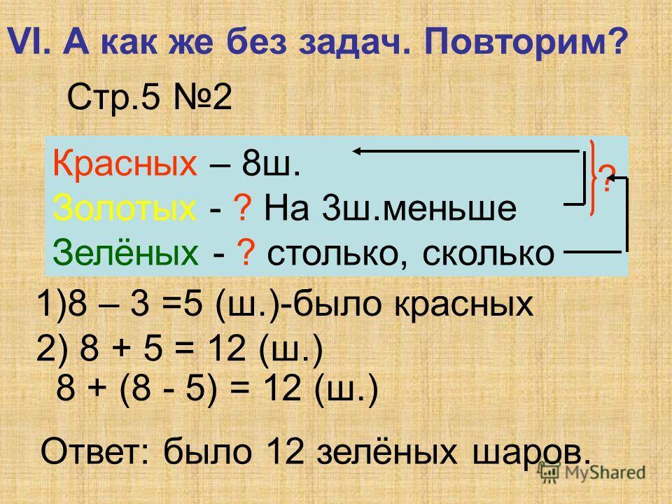 VI. А как же без задач. Повторим? Стр.5 2 Красных – 8ш. Золотых - ? На 3ш.меньше Зелёных - ? столько, сколько ? 1)8 – 3 =5 (ш.)-было красных 2) 8 + 5 = 12 (ш.) 8 + (8 - 5) = 12 (ш.) Ответ: было 12 зелёных шаров.
