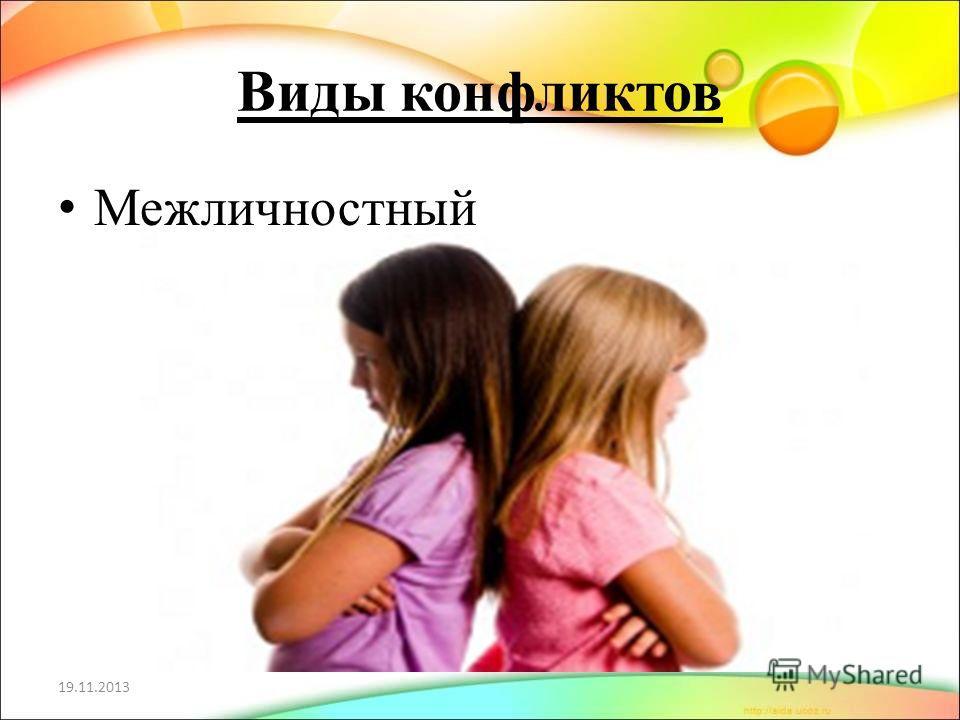 Виды конфликтов Межличностный 19.11.2013