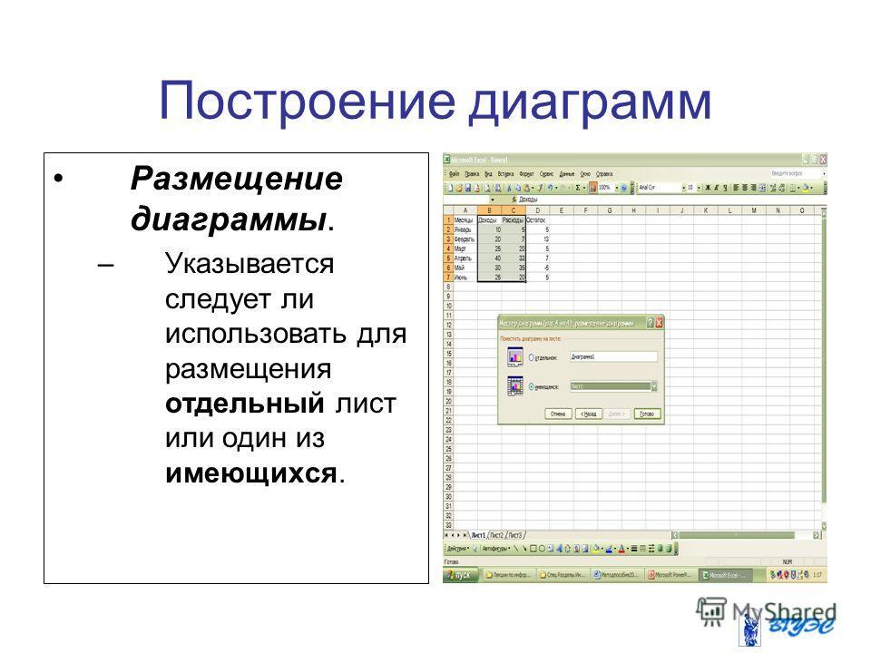 Построение диаграмм Размещение диаграммы. –Указывается следует ли использовать для размещения отдельный лист или один из имеющихся.