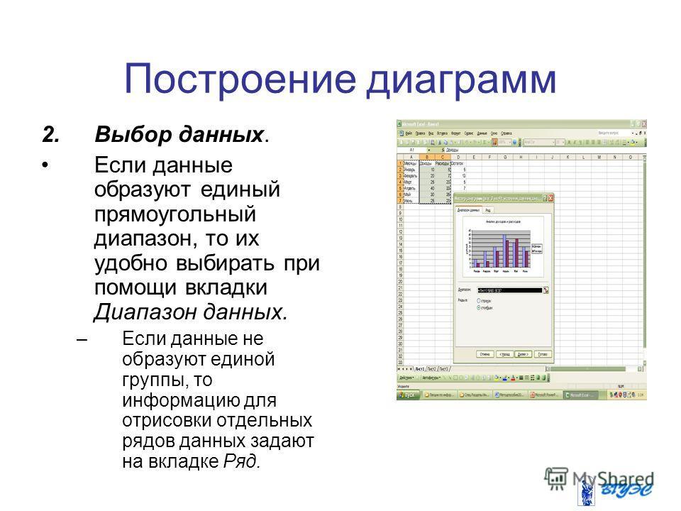 Построение диаграмм 2.Выбор данных. Если данные образуют единый прямоугольный диапазон, то их удобно выбирать при помощи вкладки Диапазон данных. –Если данные не образуют единой группы, то информацию для отрисовки отдельных рядов данных задают на вкл