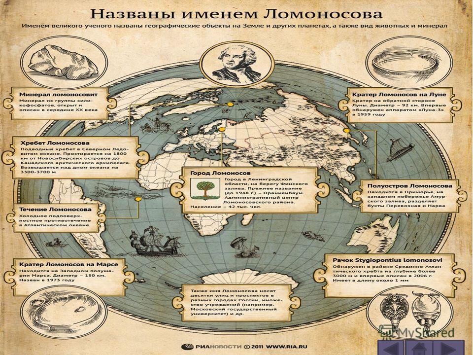 Литература: Источником информации является школьная энциклопедия История России 18-19 вв. и Интернет.