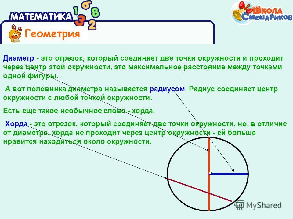 Геометрия Диаметр - это отрезок, который соединяет две точки окружности и проходит через центр этой окружности, это максимальное расстояние между точками одной фигуры. А вот половинка диаметра называется радиусом. Радиус соединяет центр окружности с