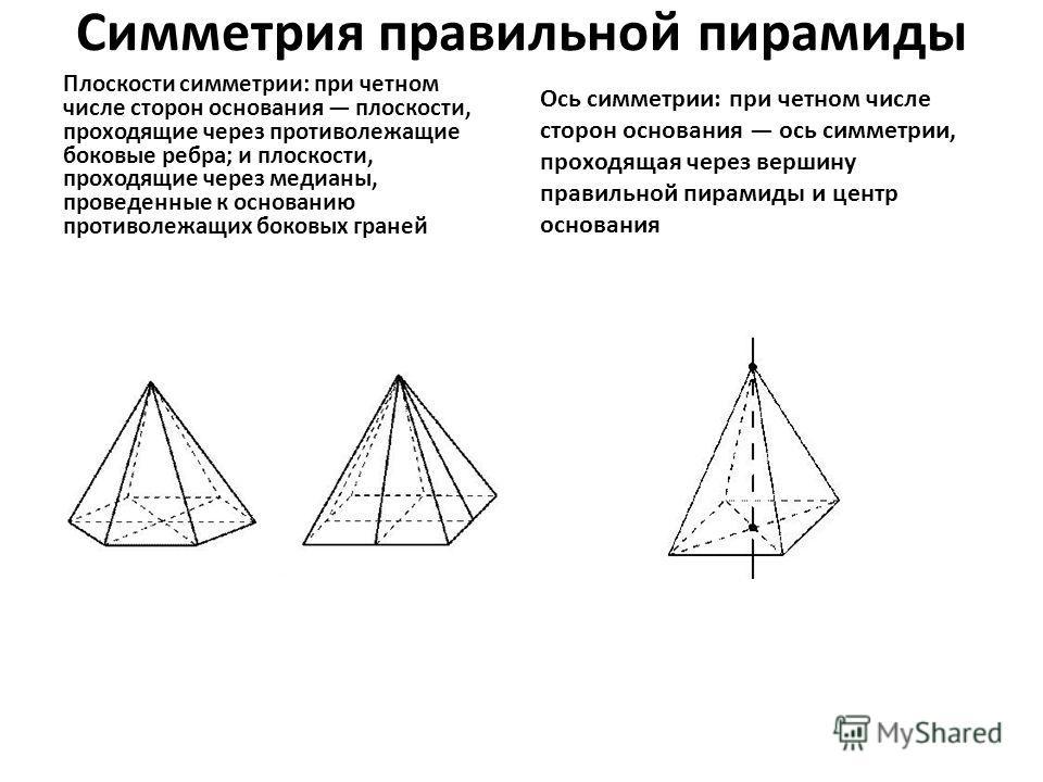 Симметрия правильной пирамиды Плоскости симметрии: при четном числе сторон основания плоскости, проходящие через противолежащие боковые ребра; и плоскости, проходящие через медианы, проведенные к основанию противолежащих боковых граней Ось симметрии: