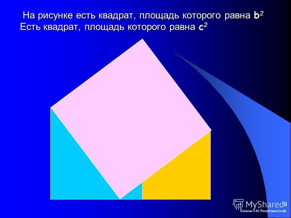 На рисунке есть квадрат, площадь которого равна b 2 Есть квадрат, площадь которого равна c 2 На рисунке есть квадрат, площадь которого равна b 2 Есть квадрат, площадь которого равна c 2 Елекова Э.М. Республика Алтай 9