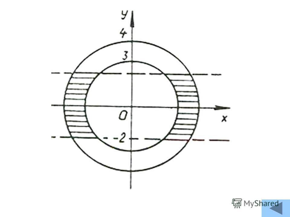 Постройте множество точек плоскости, координаты которых удовлетворяют следующим системам: 1(2б) 2(4б) 3(4б) 4(5б) 5(5б) 6(5б) 7(2б) 8(2б) 9(3б) 10(3б) 11(2б)