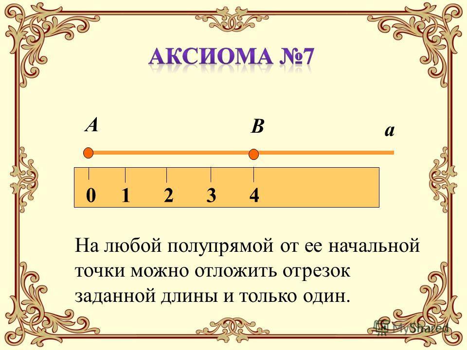 А 01234 На любой полупрямой от ее начальной точки можно отложить отрезок заданной длины и только один. В а