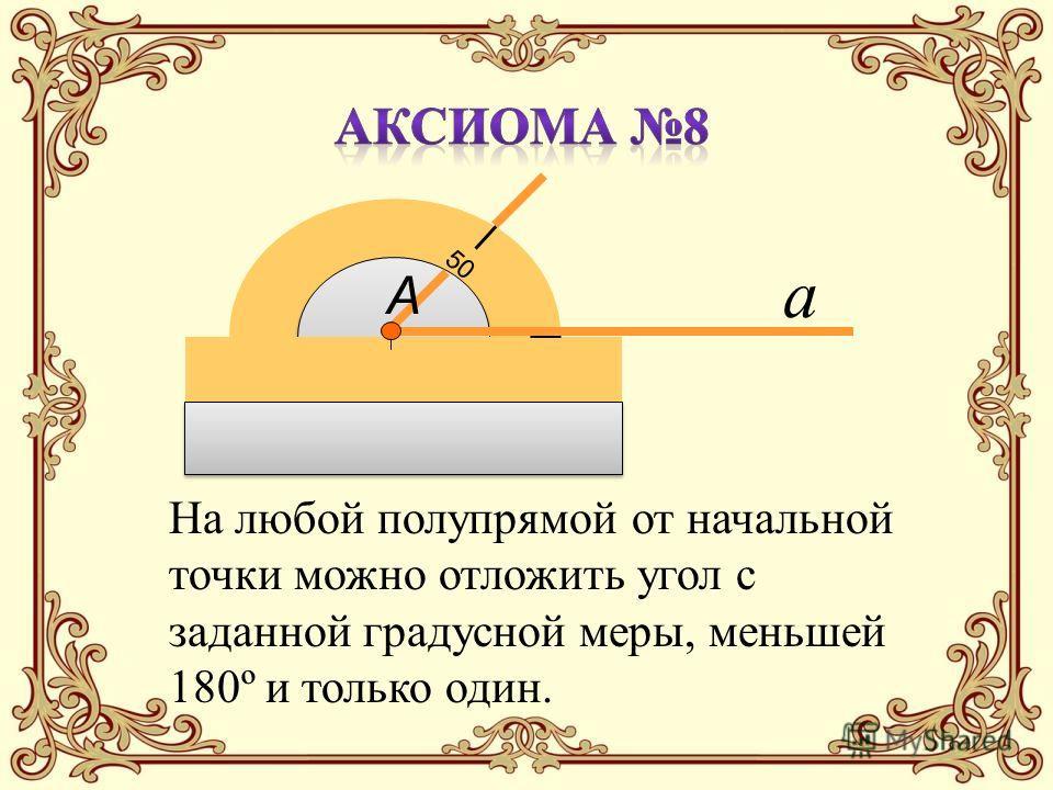 50 А a На любой полупрямой от начальной точки можно отложить угол с заданной градусной меры, меньшей 180º и только один.