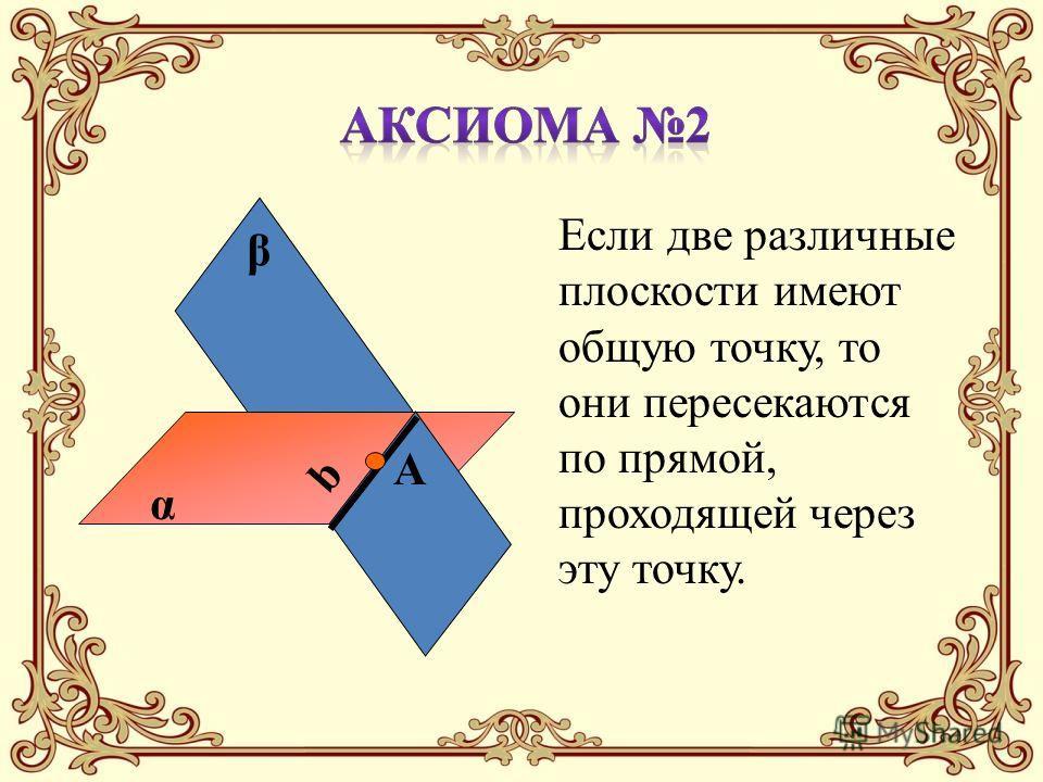 α β b Если две различные плоскости имеют общую точку, то они пересекаются по прямой, проходящей через эту точку. А