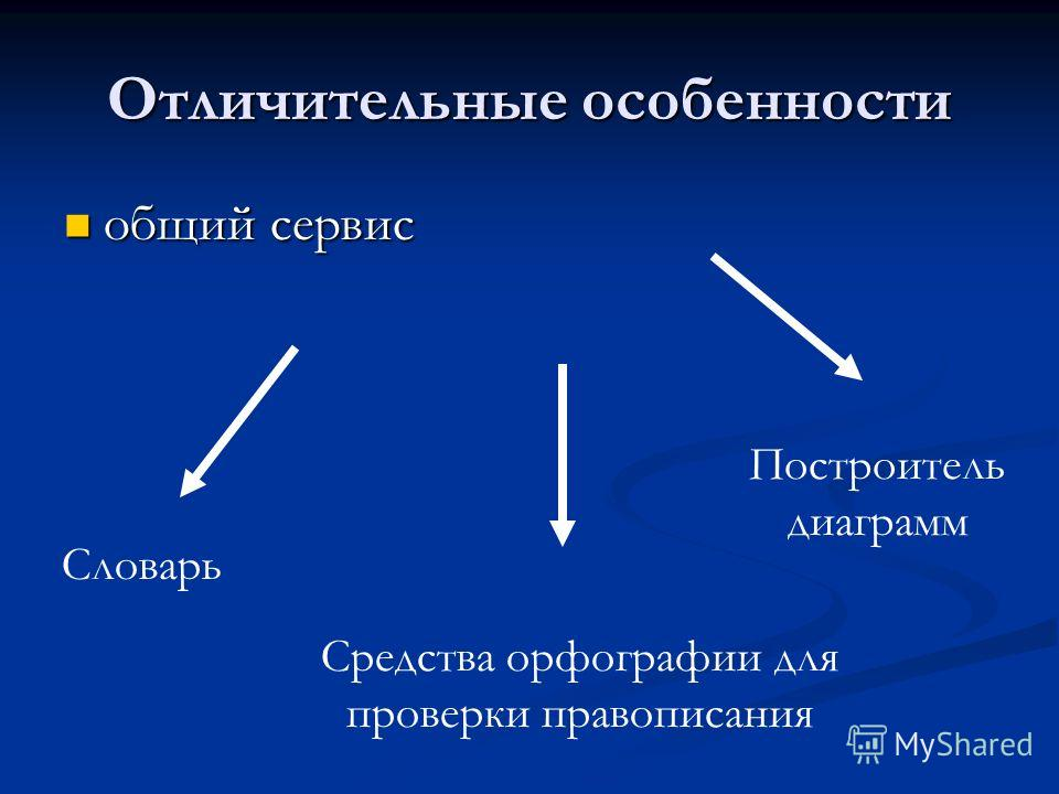 Отличительные особенности общий сервис общий сервис Словарь Средства орфографии для проверки правописания Построитель диаграмм