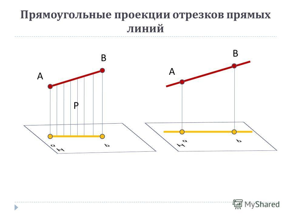 Прямоугольные проекции отрезков прямых линий А В Р А В