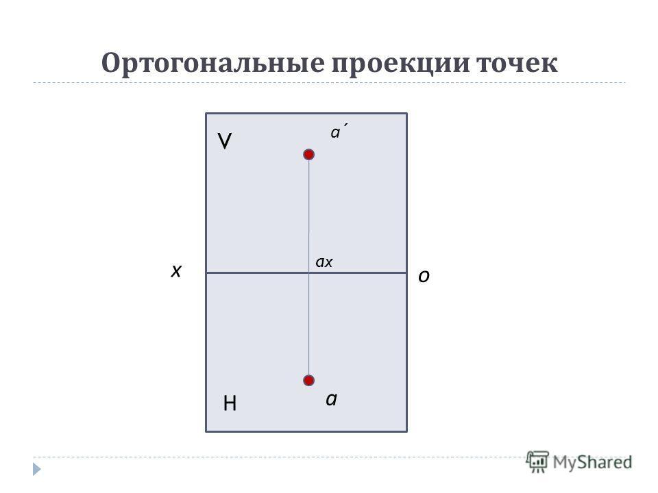 Ортогональные проекции точек V Н а´а´ а axax х о
