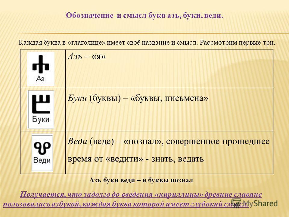 Обозначение и смысл букв азъ, буки, веди. Каждая буква в «глаголице» имеет своё название и смысл. Рассмотрим первые три. Получается, что задолго до введения «кириллицы» древние славяне пользовались азбукой, каждая буква которой имеет глубокий смысл.