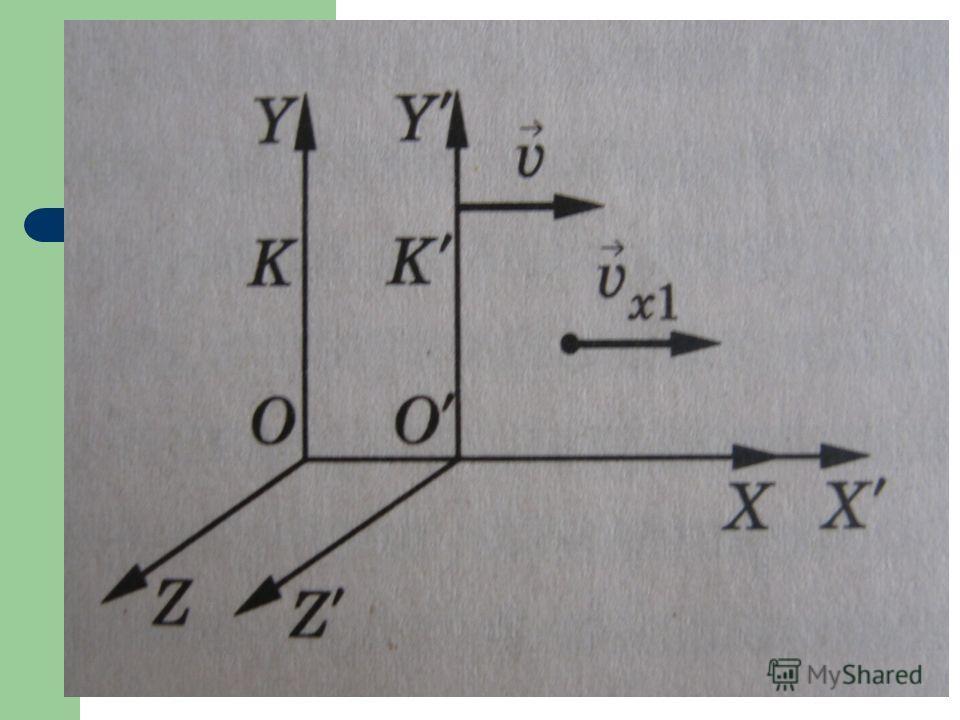 Классический способ сложения скоростей противоречит утверждению о постоянстве скорости света в вакууме. Получим закон сложения скоростей для частного случая, когда…