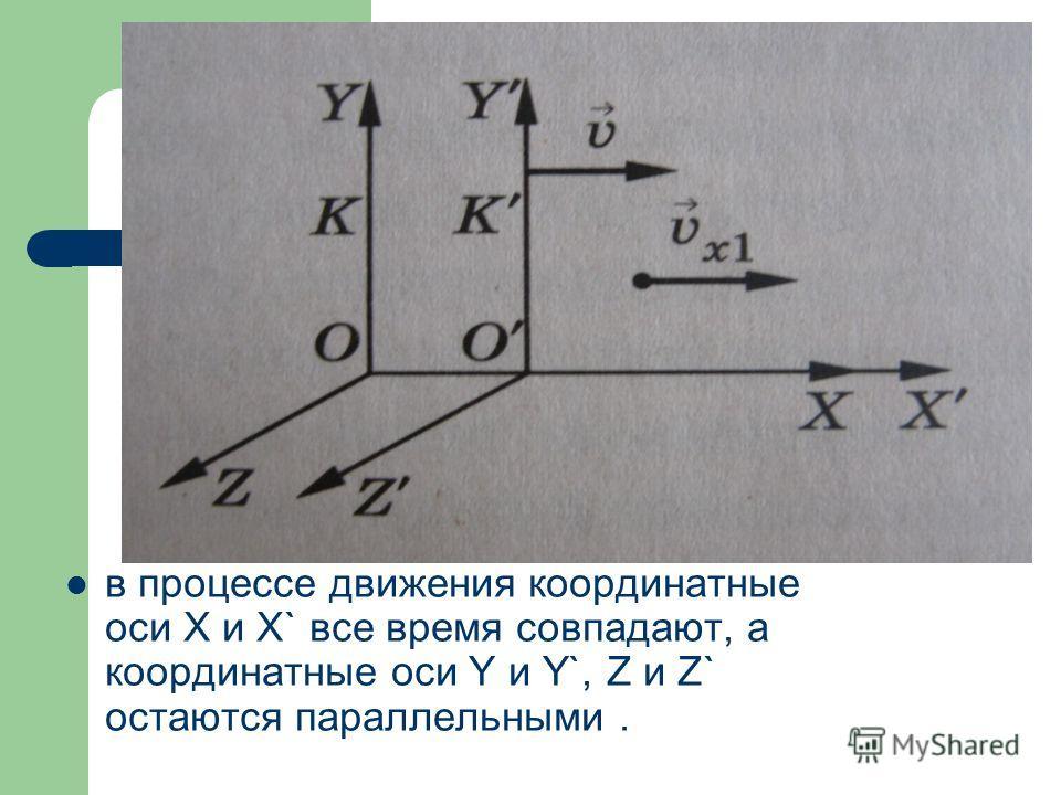 в процессе движения координатные оси Х и X` все время совпадают, а координатные оси Y и Y`, Z и Z` остаются параллельными.