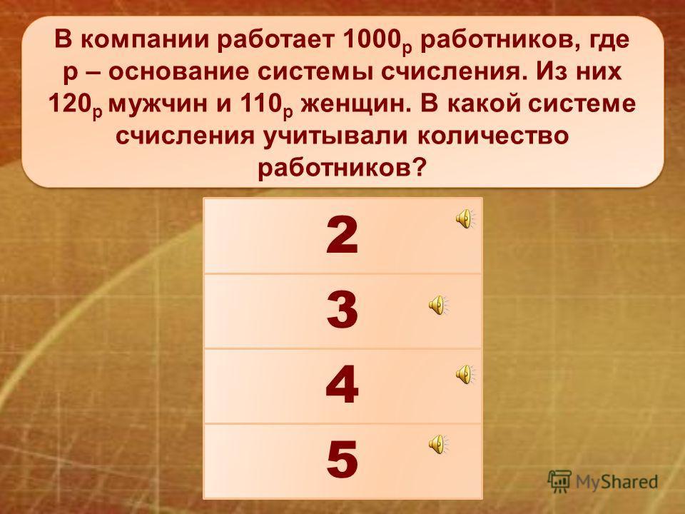 В компании работает 1000 р работников, где р – основание системы счисления. Из них 120 р мужчин и 110 р женщин. В какой системе счисления учитывали количество работников? 5 2 3 4