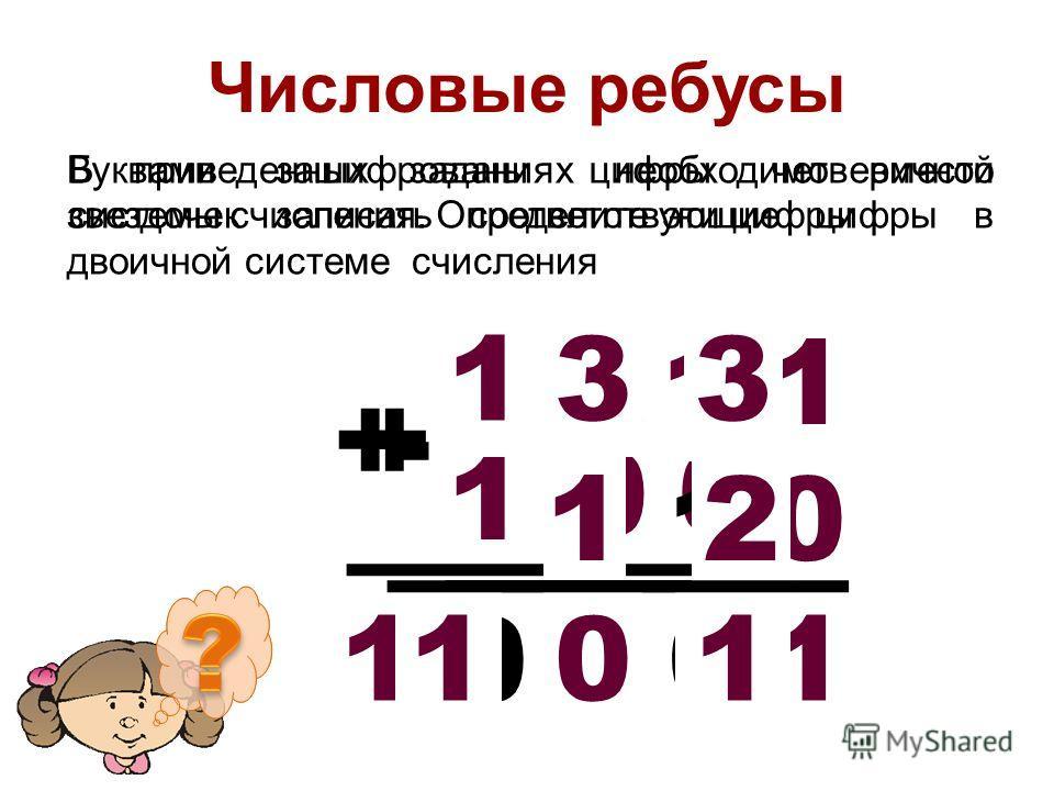 Числовые ребусы В приведенных заданиях необходимо вместо звездочек записать соответствующие цифры в двоичной системе счисления * 1 * * * * * 0 * 0 + 0 00 1 1 1 1 * 0 * * * 1 * * 0 * - 0 1 1 1 1 1 1 Буквами зашифрованы цифры четверичной системы счисле