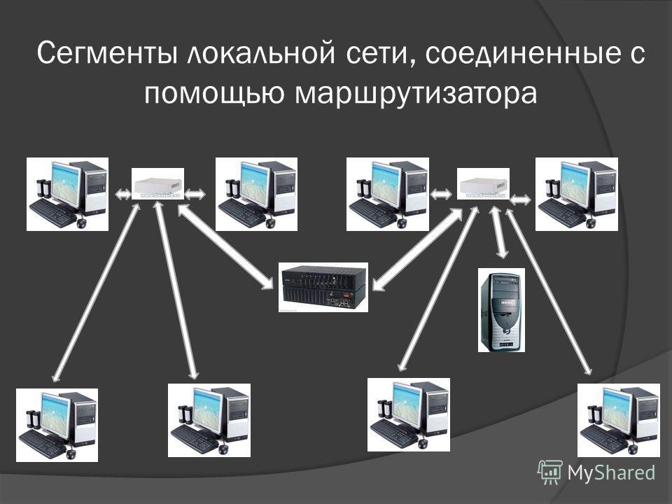 Сегменты локальной сети, соединенные с помощью маршрутизатора