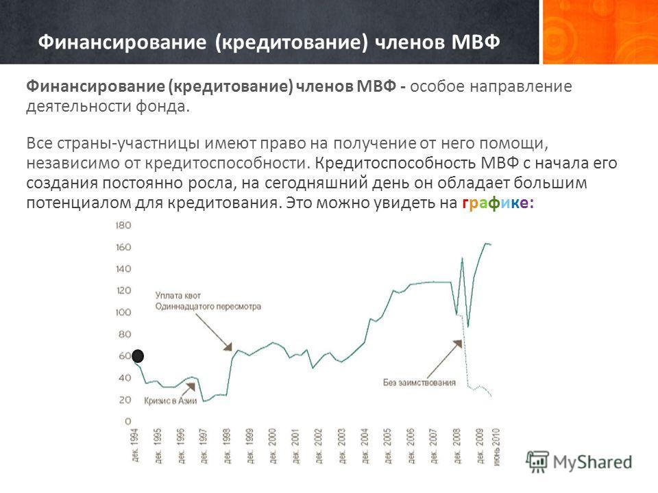 Финансирование (кредитование) членов МВФ - особое направление деятельности фонда. Все страны-участницы имеют право на получение от него помощи, независимо от кредитоспособности. Кредитоспособность МВФ с начала его создания постоянно росла, на сегодня