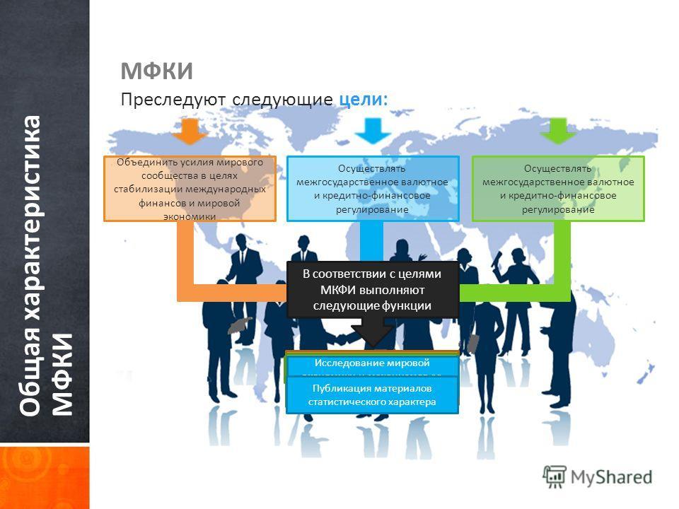 Общая характеристика МФКИ МФКИ Преследуют следующие цели: Объединить усилия мирового сообщества в целях стабилизации международных финансов и мировой экономики Осуществлять межгосударственное валютное и кредитно-финансовое регулирование В соответстви