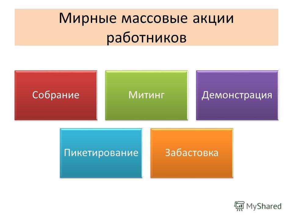 Мирные массовые акции работников СобраниеМитингДемонстрация ПикетированиеЗабастовка
