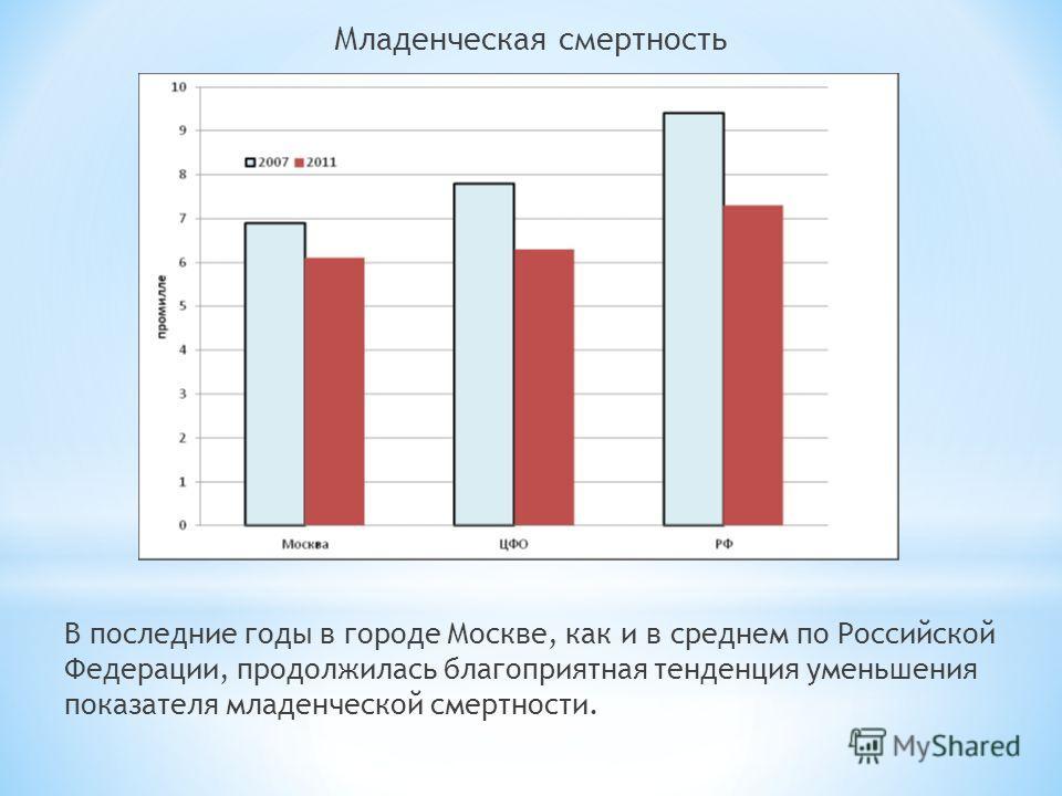 Младенческая смертность В последние годы в городе Москве, как и в среднем по Российской Федерации, продолжилась благоприятная тенденция уменьшения показателя младенческой смертности.
