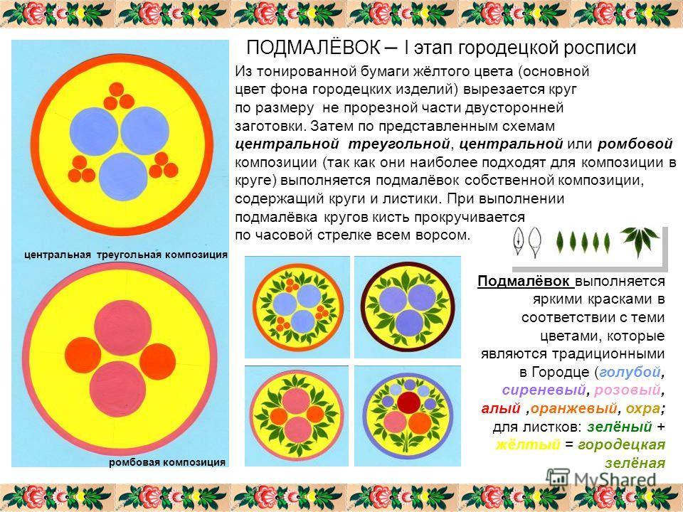 ПОДМАЛЁВОК – I этап городецкой росписи Из тонированной бумаги жёлтого цвета (основной цвет фона городецких изделий) вырезается круг по размеру не прорезной части двусторонней заготовки. Затем по представленным схемам центральной треугольной, централь