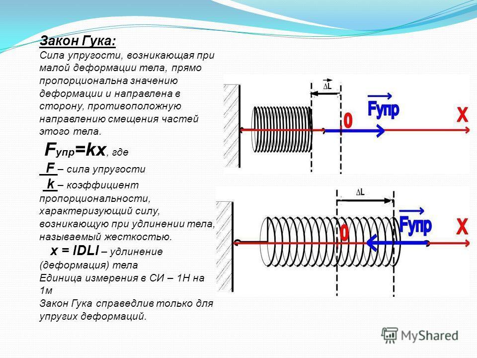 Закон Гука: Сила упругости, возникающая при малой деформации тела, прямо пропорциональна значению деформации и направлена в сторону, противоположную направлению смещения частей этого тела. F упр =kx, где F – сила упругости k – коэффициент пропорциона