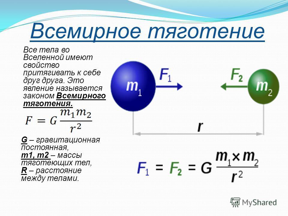 Все тела во Вселенной имеют свойство притягивать к себе друг друга. Это явление называется законом Всемирного тяготения. G – гравитационная постоянная, m1, m2 – массы тяготеющих тел, R – расстояние между телами. Всемирное тяготение