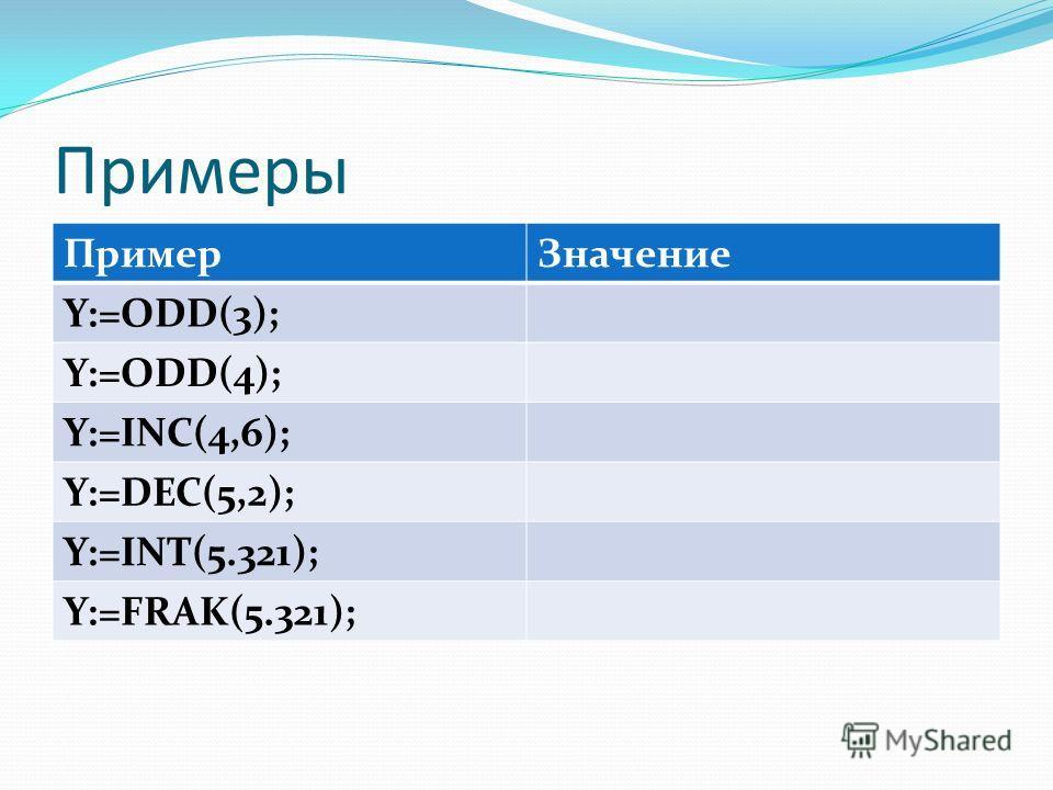 Примеры ПримерЗначение Y:=ODD(3); Y:=ODD(4); Y:=INC(4,6); Y:=DEC(5,2); Y:=INT(5.321); Y:=FRAK(5.321);