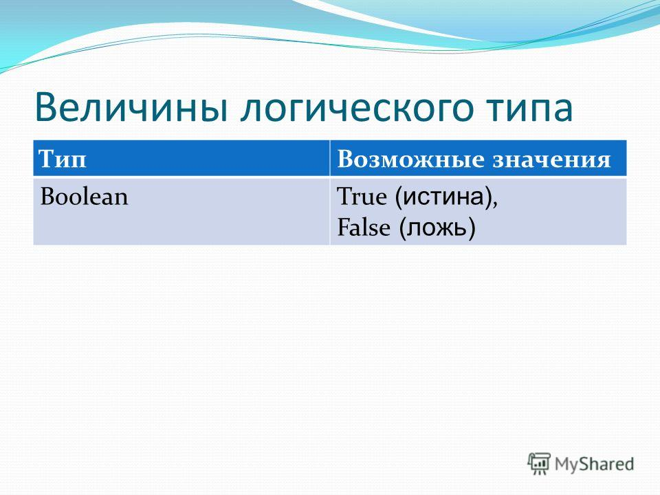 Величины логического типа ТипВозможные значения BooleanTrue (истина), False (ложь)